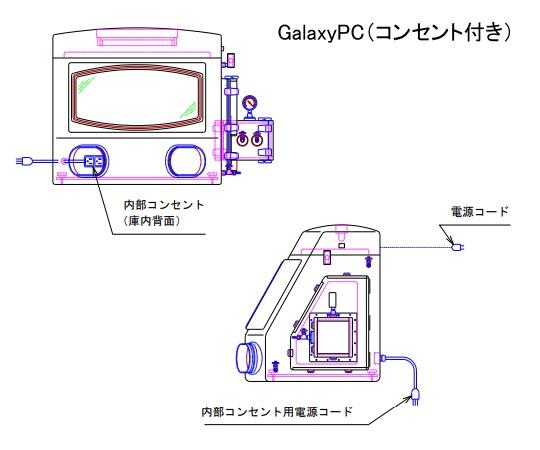 グローブボックス(コンセント付き)  GalaxyPC