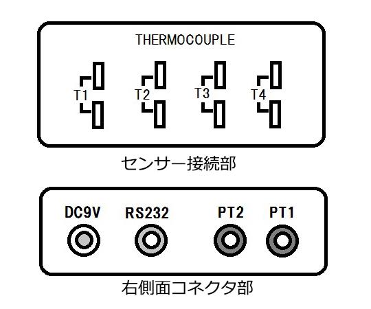 Data Logger Thermometer TM-947SD
