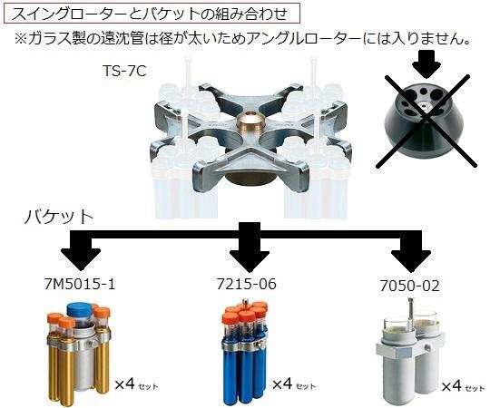 Violamo General-Purpose Centrifuge Ts-7c Swing Rotor TS-7C