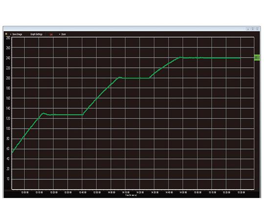 ホットプレート (NINOS) ND-1A 350℃ 170×170mm