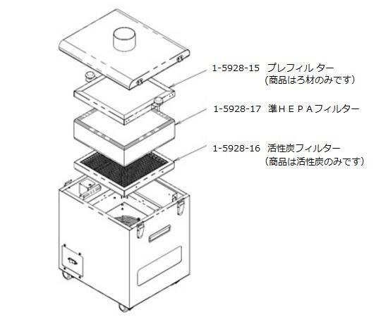 吸煙・脱臭装置 交換用プレフィルター濾材 KSC-PF01