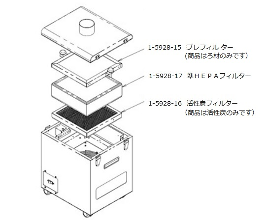 吸煙・脱臭装置 交換用準HEPAフィルター KSC-HP01