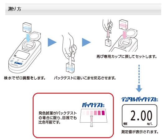 Digital Pack Test Copper DPM2-Cu