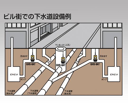 拡散式硫化水素測定器 GHS-8AT(10)