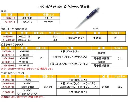マイクロピペット(アキュラ) 826.0010