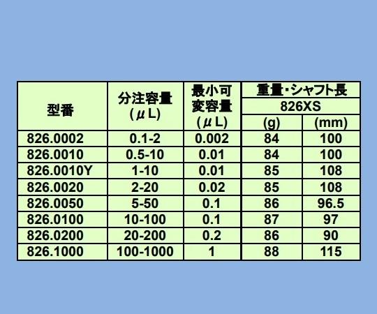 マイクロピペット(アキュラ) 826.0010Y