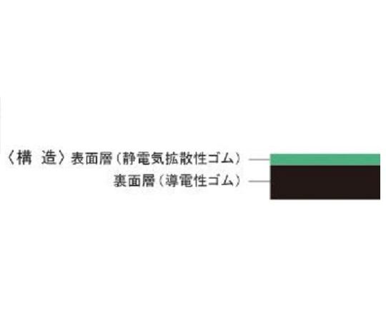 アズピュア高性能ESDシート(導電マット) 1000mm×10m(静電気対策用品) 1210GRH