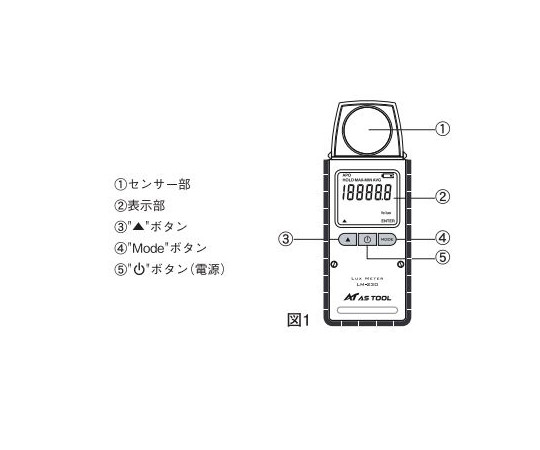 エクスポケット照度計 LM-230