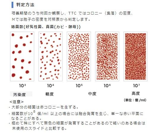 バイオチェッカー (総菌数測定用)