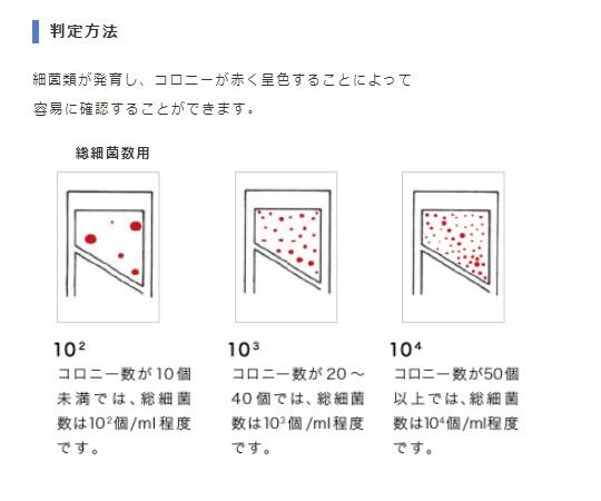 バイオチェッカー (総菌数・大腸菌群・黄色ブドウ球菌・真菌測定用)