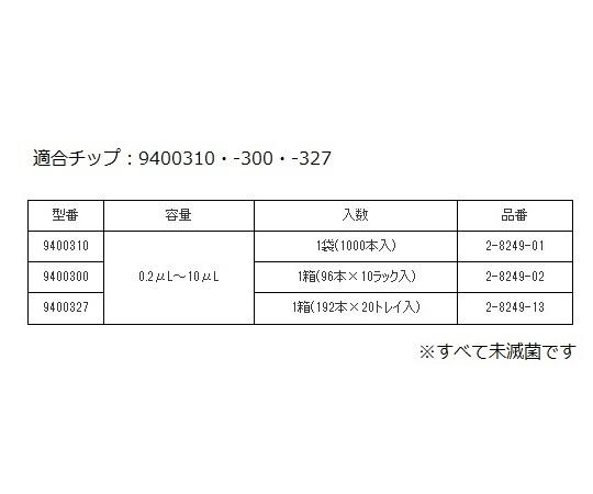 マイクロピペット(ノーバスシングルチャンネル) 1~10μL 46200000