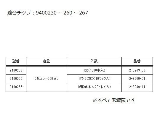 マイクロピペット(ノーバスシングルチャンネル) 5~50μL 46200300