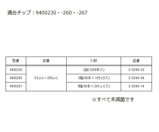 マイクロピペット(ノーバスシングルチャンネル) 10~100μL 46200400