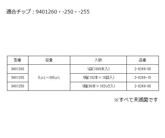 マイクロピペット(ノーバスシングルチャンネル) 30~300μL  46200500