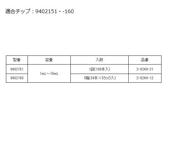 マイクロピペット(ノーバスシングルチャンネル) 1~10mL 46200800
