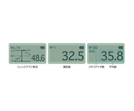 葉緑素計 レンタル延長費(1日) SPAD-502Plus