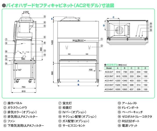 ESCO バイオハザードセフティキャビネットClassⅡ タイプ A2(循環型)730×810×1980mm AC2-2J7