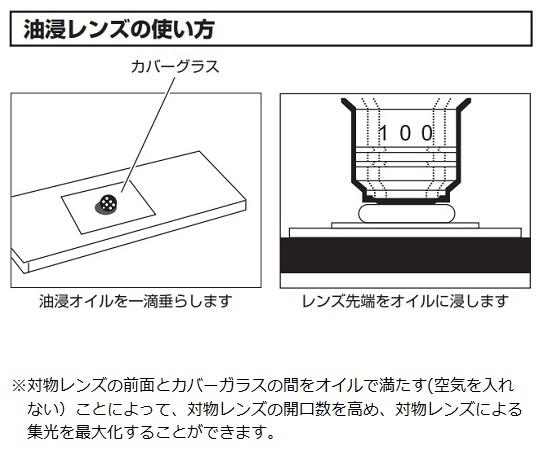 デジタル生物顕微鏡 単眼 M-81D