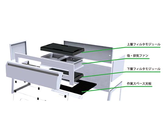 卓上型ダクトレスドラフトチャンバー NF1600