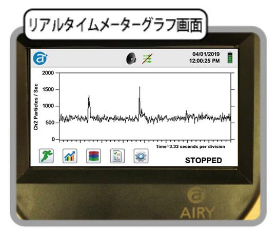 [取扱停止]パーティクルカウンター Airy Technology Japan 本体 P8-306