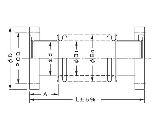 真空用フレキシブルチューブ (CFフランジ) VFP2152×2000