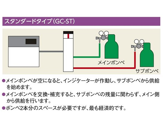 Automatic Gas Cylinder Switching Device GC-ST