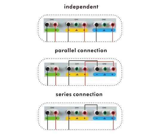 Program Multioutput Power Supply PPS303