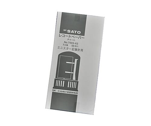 Recording Paper S・1685100 S168-5100x640