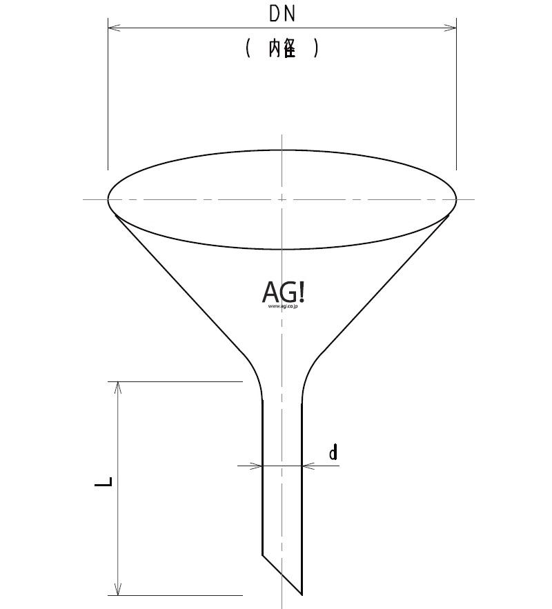 円錐形ロート 3760シリーズ