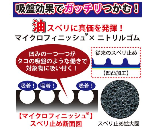 耐油ニトリルパワーロング 3L 5023L