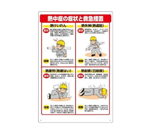 熱中症対策標識