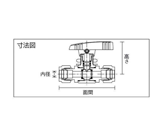 ステンレス製4.90MPaパネルマウント式ボール弁 継手付タイプ 呼び径(mm):6.35 PUBV956.35