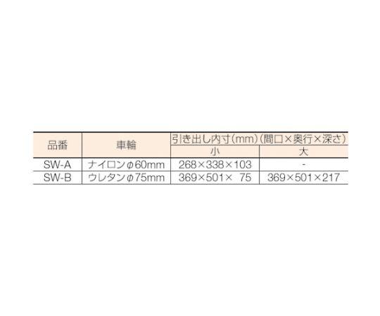 SUS304 3段ワゴン 445X570XH630 SW-B