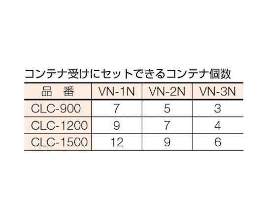 高さ調節セルライン作業台用コンテナ受け W900用 CLC-900