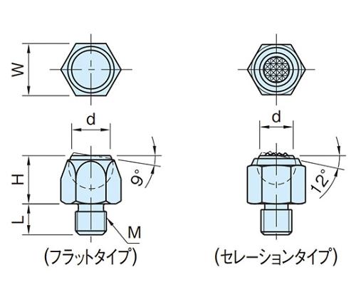 ボールエンドボルト M16×2  BJ730-16025