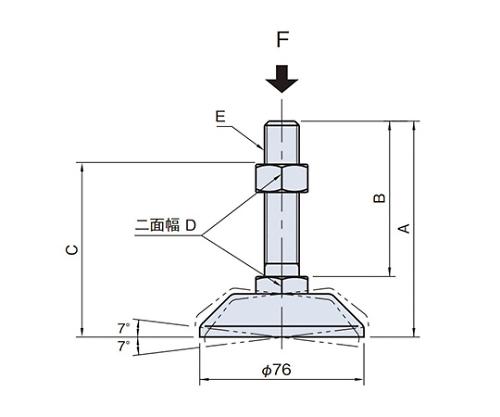レべリングパッド80 LPS80-M10X80