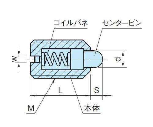 ショートプランジャー(重荷重用) SPL6