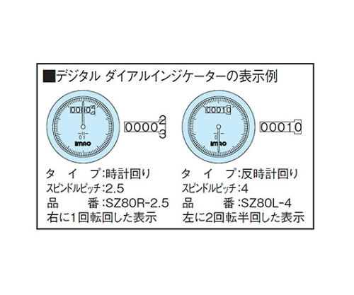 デジタルダイアルインジケーター SZ80L-10