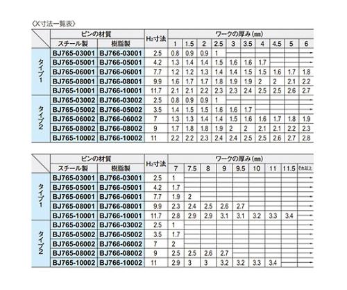スプリングロケートピン(スチールピン) BJ765-08002