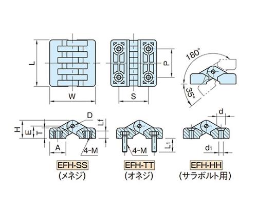 エンプラフラットヒンジ EFH4040SS