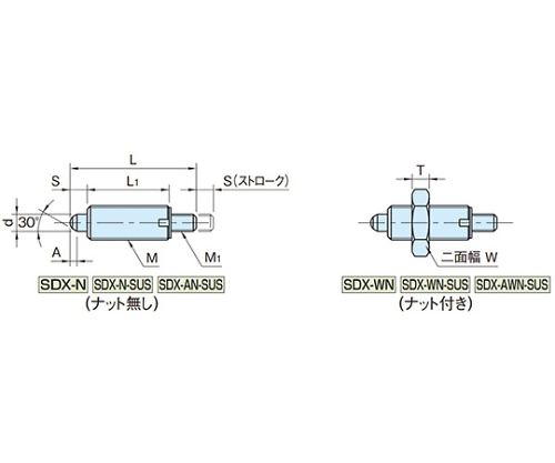 インデックスプランジャー(ノブナシ SUS) SDX16N-SUS