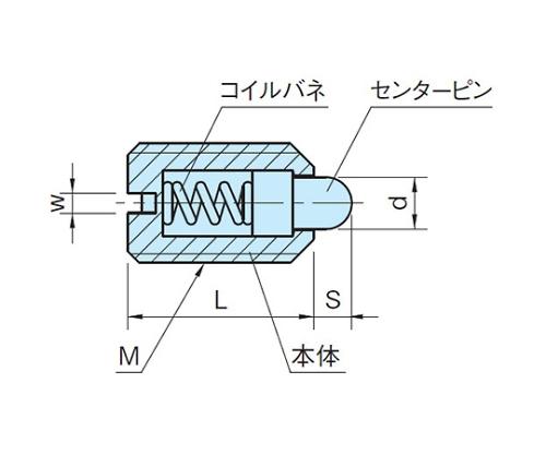 ショートプランジャー(重荷重用) SPL10-SUS SPL10-SUS