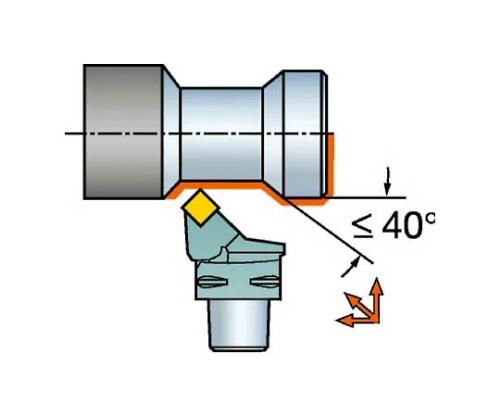 コロマントキャプト コロターンRC用カッティングヘッド C5DSSNL3505015