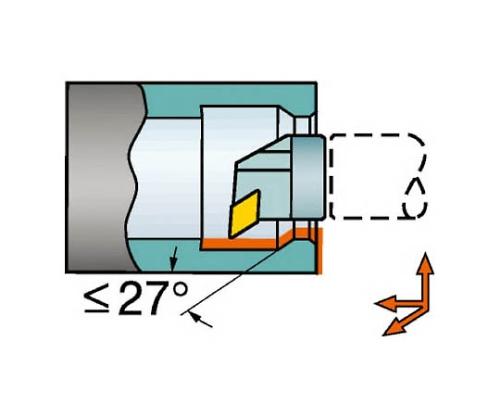 コロターンSL 570型カッティングヘッド