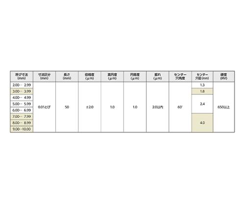 センタ―穴付ピンゲージ AC 6.85mm