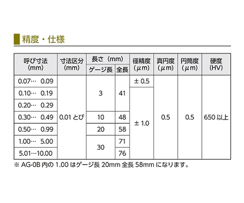シャンク付ピンゲージ 9.62mm