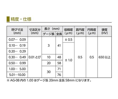 シャンク付ピンゲージ 4.34mm