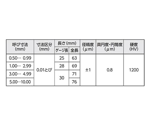 超硬ピンゲージ 2.55mm TAA2.55mm