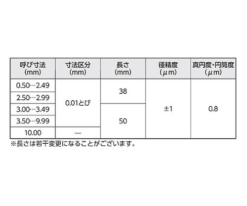 セラミックピンゲージセット 1.50-2.00mm