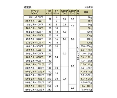 鋼リングゲージ 43.2mm SRG 43.2mm